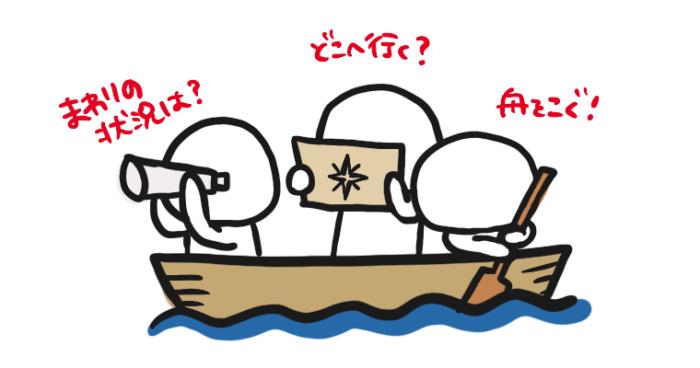 独立するのは船に似ている